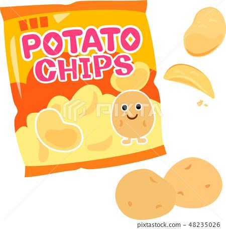 薯片和土豆 48235026
