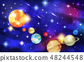 Solar system with stars and comets with tails. 48244548
