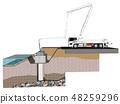 콘크리트 펌프차 48259296