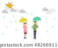 비옷을 입은 인물. 장마 시즌의 클립 아트. 우산을 남녀. 비의 이미지. 날씨 나 48266911