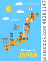 Flat design, Welcome to Japan Banner 48281147