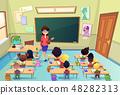 Lesson in Elementary School Cartoon Vector 48282313