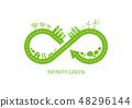 绿色 生态 保存 48296144