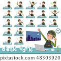 flat type military wear man_desk work 48303920