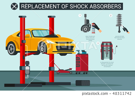 Flat Banner Replacement of Shock Absorbers Vector  48311742
