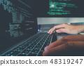 Developing programmer Development Website 48319247
