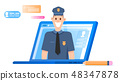Policeman Character Headshot Appear from Laptop 48347878