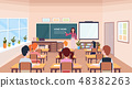 pupils looking at woman teacher writing home work chalk board modern school classroom interior 48382263