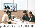 การประชุมธุรกิจสุทธิ 48384081