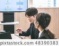 商务会议工作流程 48390383
