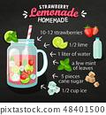 Recipe of homemade strawberry lemonade. 48401500