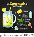 Recipe of homemade lemonade. 48401529