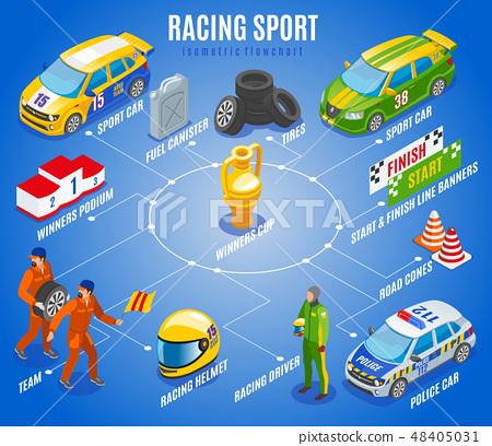 Racing Sports Isometric Flowchart 48405031