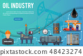 Oil Industry Banner Infographics 48423274