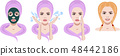 Vector set of icons with facial skin treatment 48442186