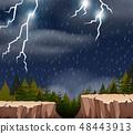 พายุฝนฟ้าคะนอง,ฝนตก,ฝน 48443913