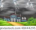Factory in nature scene 48444295
