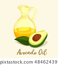 Avocado oil or fruit liquid in glassware bottle 48462439