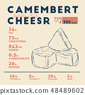 Nutirion facts of camembert cheese, vector. 48489602
