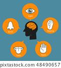 Five human senses illustration infographic  48490657