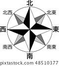 地圖的方向標記(8個方向/漢字符號) 48510377