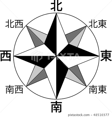 Orientation mark of map (8 directions / kanji notation) 48510377