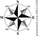 地圖的方向標記(8個方向/漢字符號) 48521260