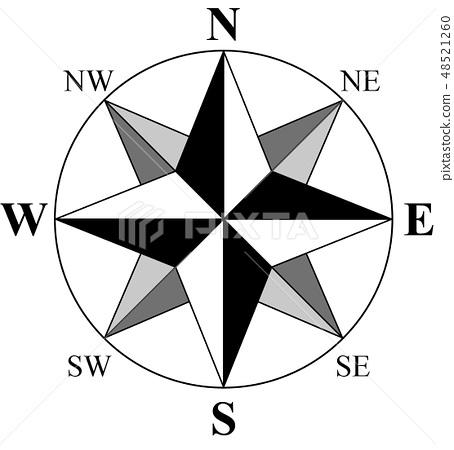Orientation mark of map (8 directions / kanji notation) 48521260
