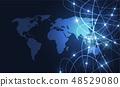 เทคโนโลยี,เครือข่าย,โลก 48529080