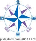 地圖的方向標記(8個方向/漢字符號) 48541379