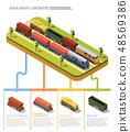 Train Railway Isometric Chart 48569386