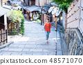 京都 48571070