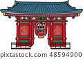 Sensoji Temple gate 48594900