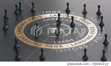 Successful Inbound Marketing, Landing Page. 48600210