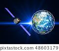 衛星地球日本日本GPS通信網絡 48603179