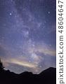 【長野縣阿奇村】銀河系 48604647
