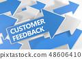 Customer Feedback 48606410