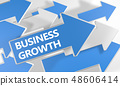Business Growth 48606414