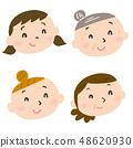 여성의 표정 얼굴 만 다세대 엄마 48620930
