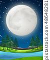 A supermoon night scene 48648281