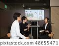 商务网会议 48655471