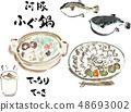 Fugu river pig bract relating related Fugu Association Fugu Assemblage Pig Pork Fugobotsu Popper Sake Handwritten Brush Writing Vector 48693002