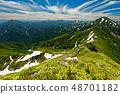 치고 고마 능선에서 바라 中노岳과 荒沢岳 · 오세 방면 산맥 48701182