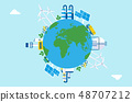 Ecological concept. Friendly factories and industry. Solar energy, wind energy. 48707212