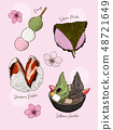 Popular kind of sweets Japanese set. 48721649