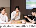 กลุ่มศึกษาสมาคมธุรกิจ 48723969