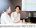 商业协会研究组 48723971