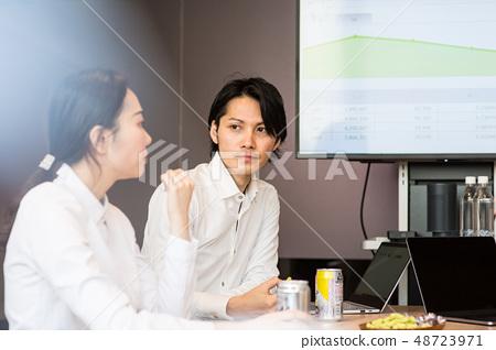 กลุ่มศึกษาสมาคมธุรกิจ 48723971