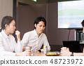 กลุ่มศึกษาสมาคมธุรกิจ 48723972