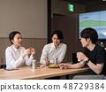 กลุ่มศึกษาสมาคมธุรกิจ 48729384